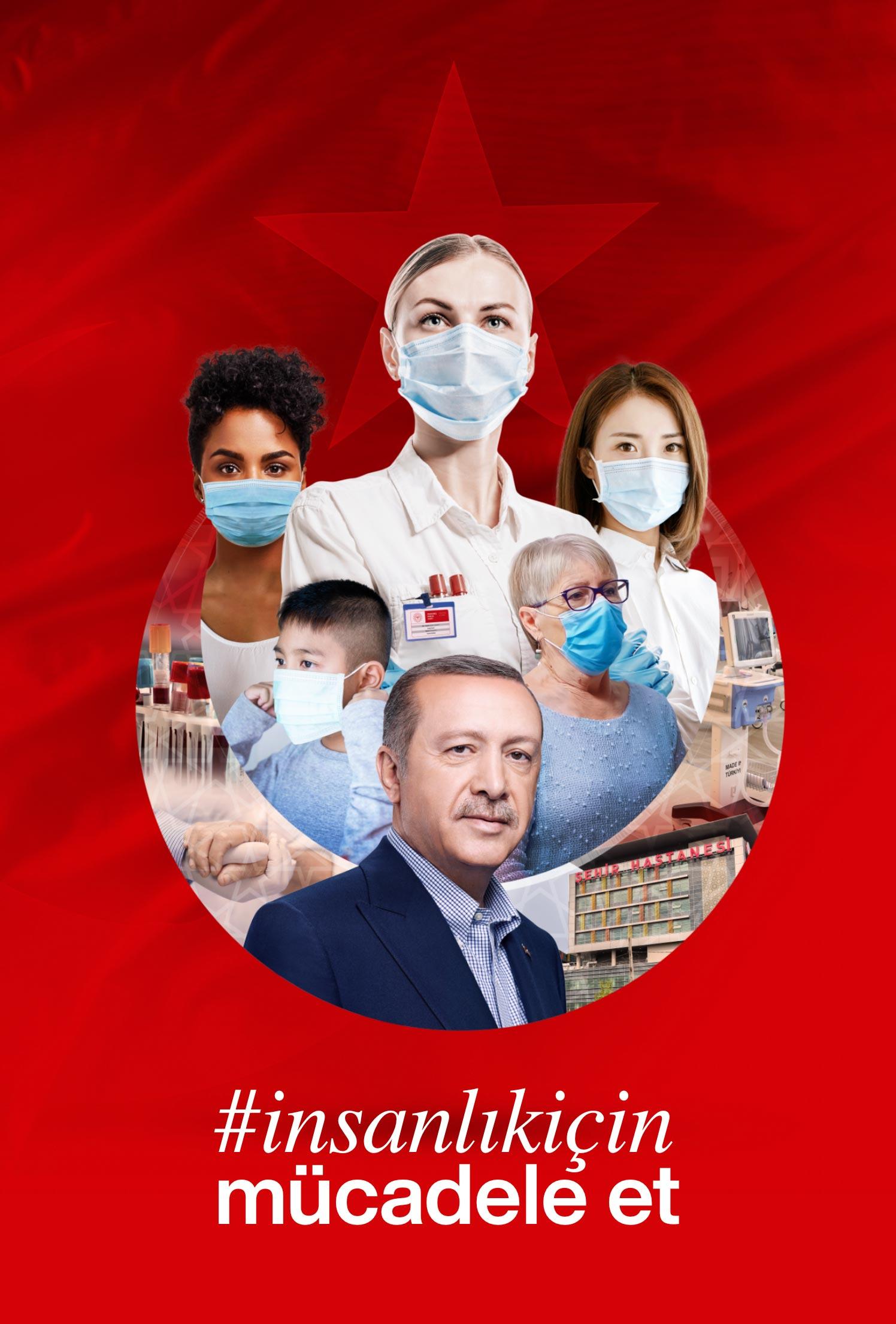 Türkiye'de ki Durum